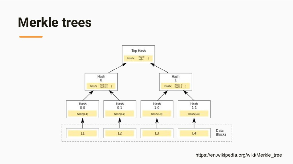 Merkle trees https://en.wikipedia.org/wiki/Merk...
