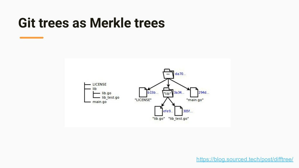 Git trees as Merkle trees https://blog.sourced....