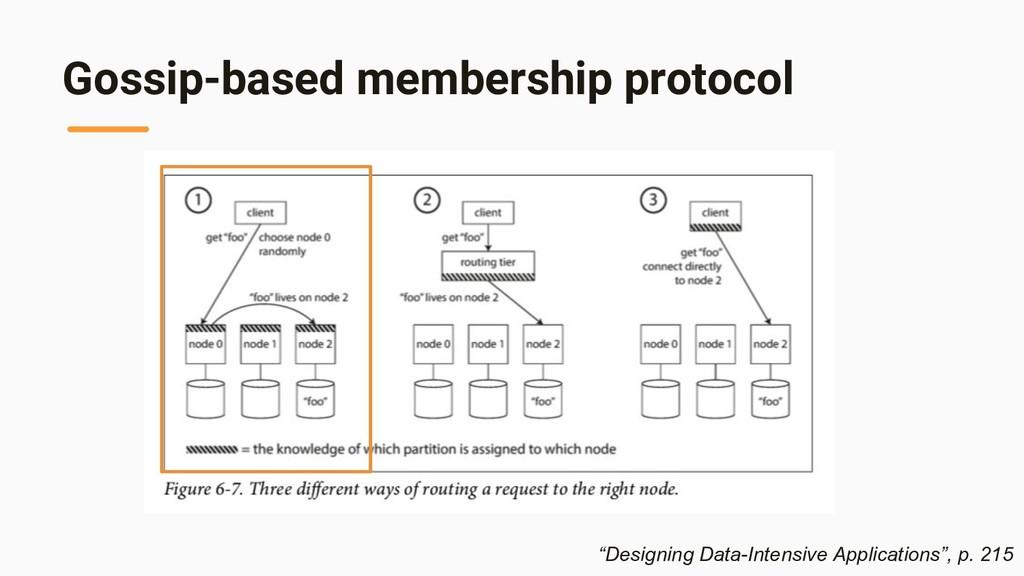 "Gossip-based membership protocol ""Designing Dat..."