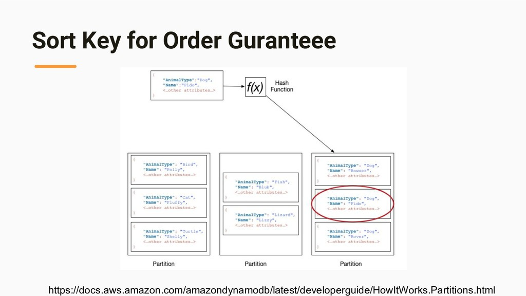 Sort Key for Order Guranteee https://docs.aws.a...