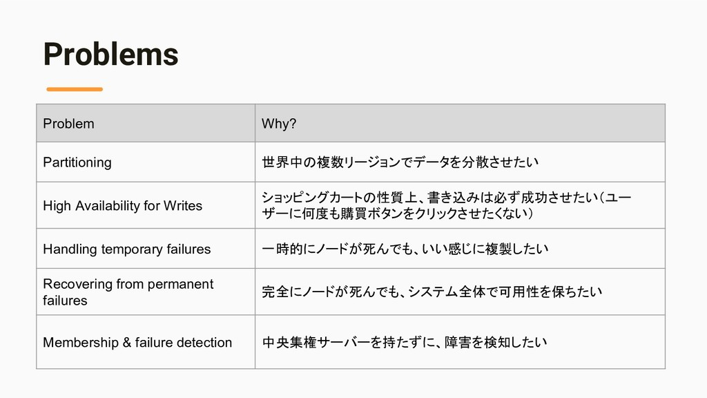 Problems Problem Why? Partitioning 世界中の複数リージョンで...
