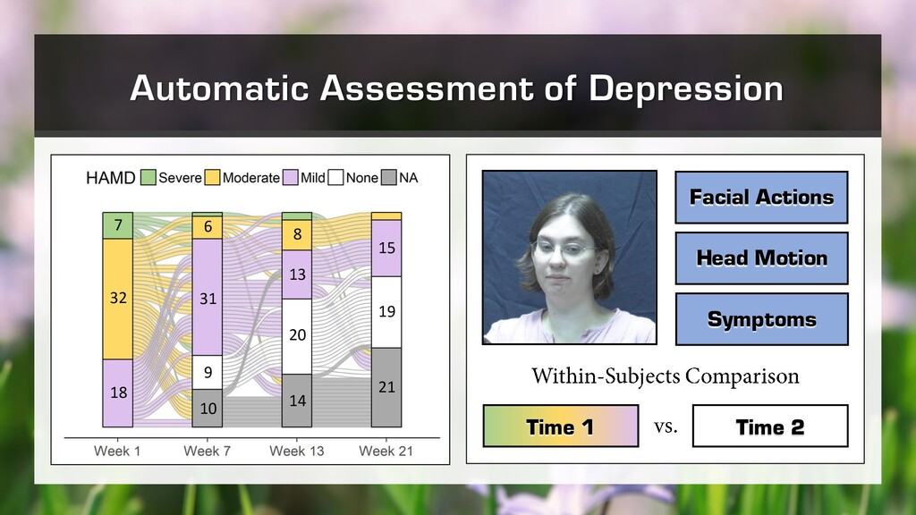 Automatic Assessment of Depression 32 6 31 9 10...