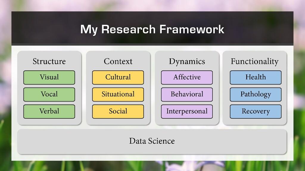 My Research Framework