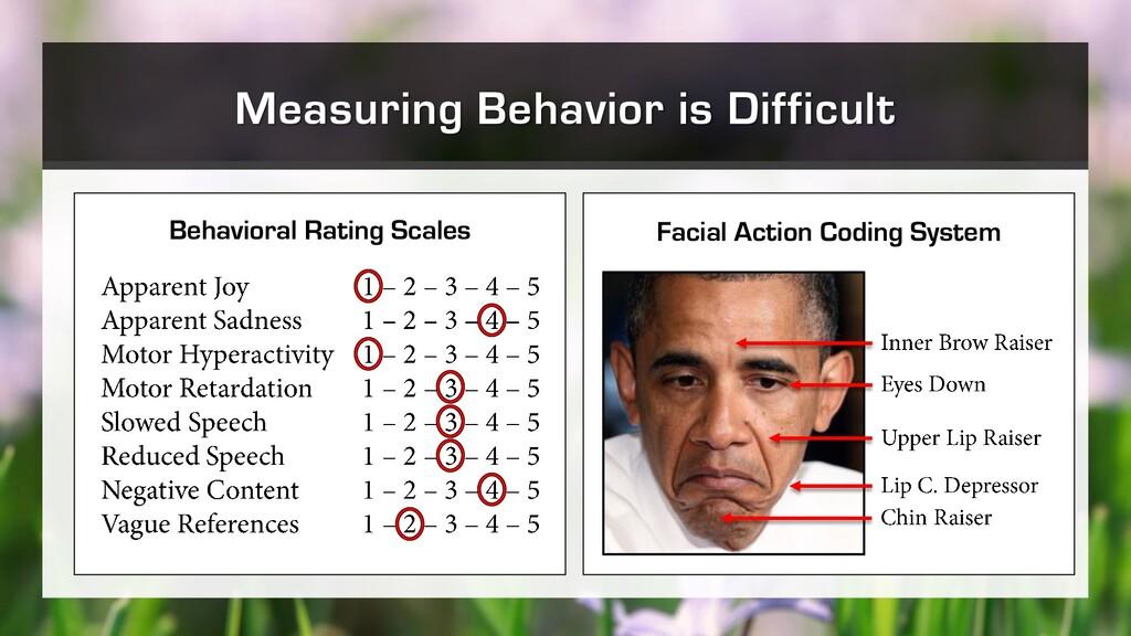 Measuring Behavior is Difficult Behavioral Rati...