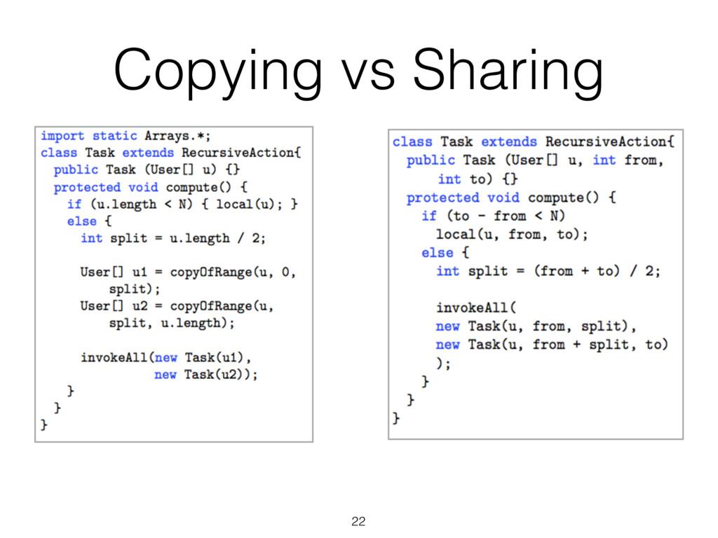 Copying vs Sharing 22