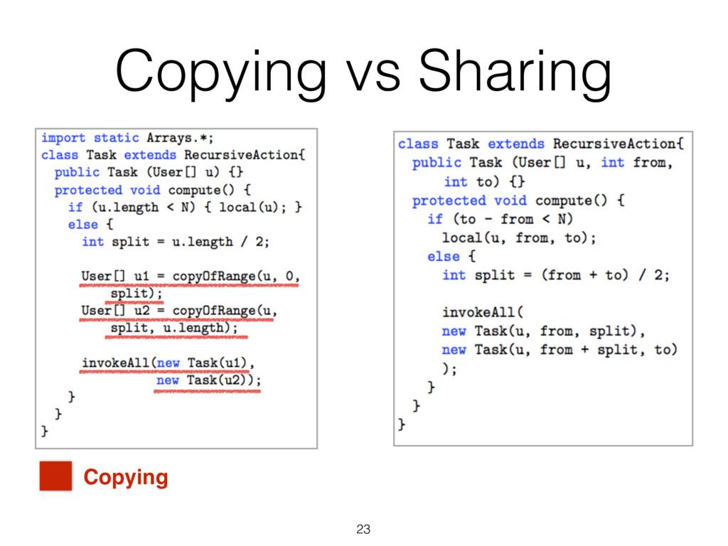 Copying vs Sharing 23 Copying