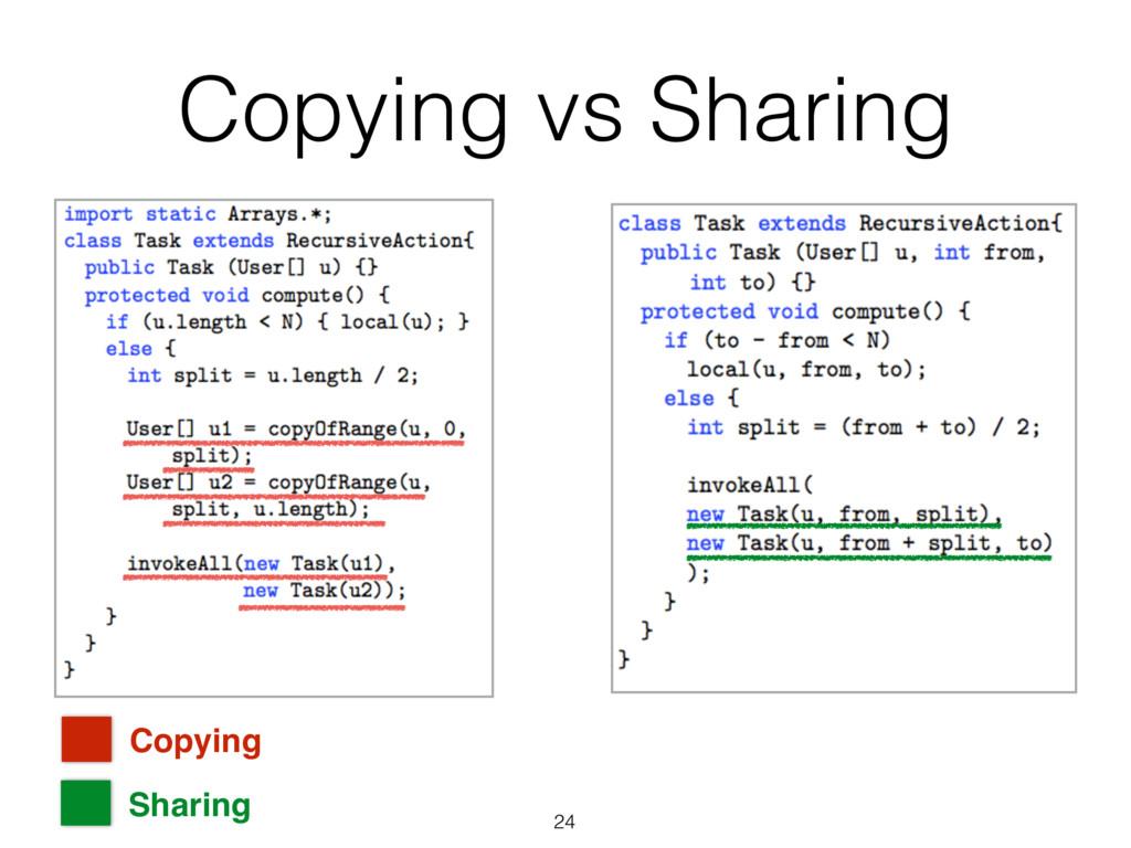 Copying vs Sharing 24 Copying Sharing