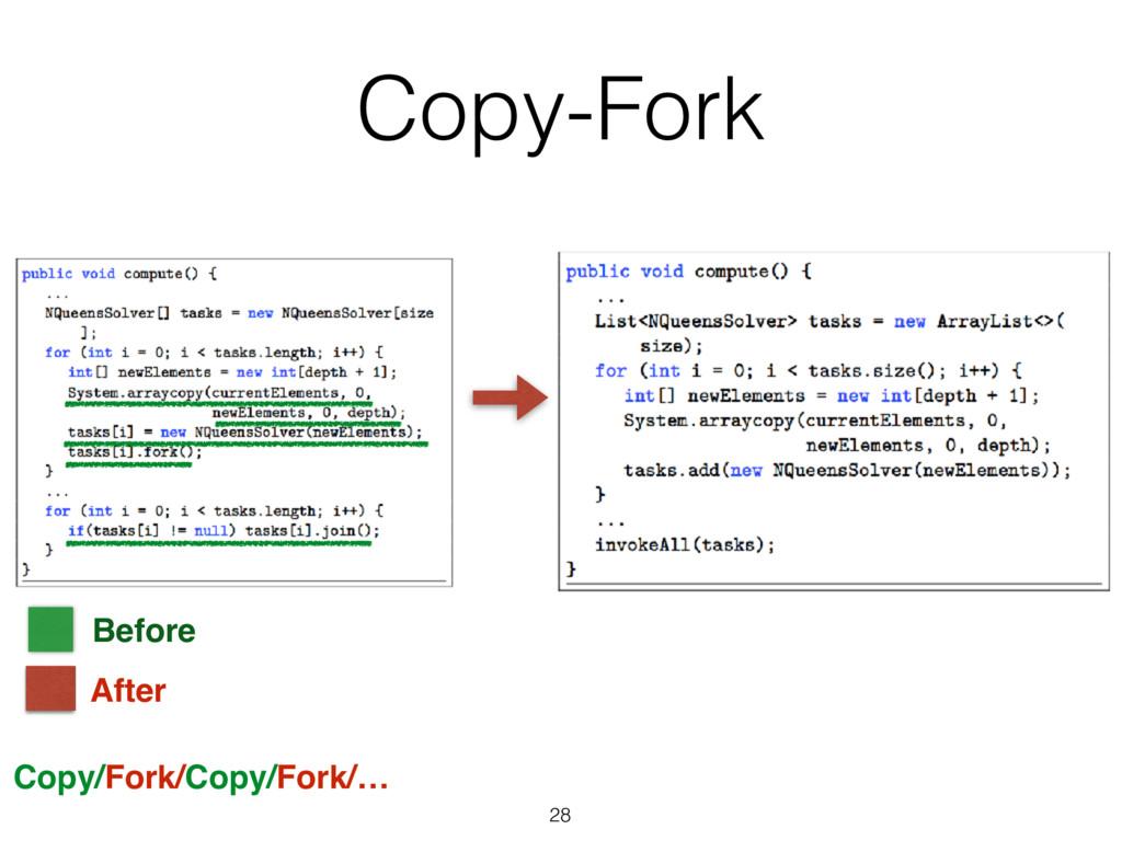 28 After Before Copy-Fork Copy/Fork/Copy/Fork/…