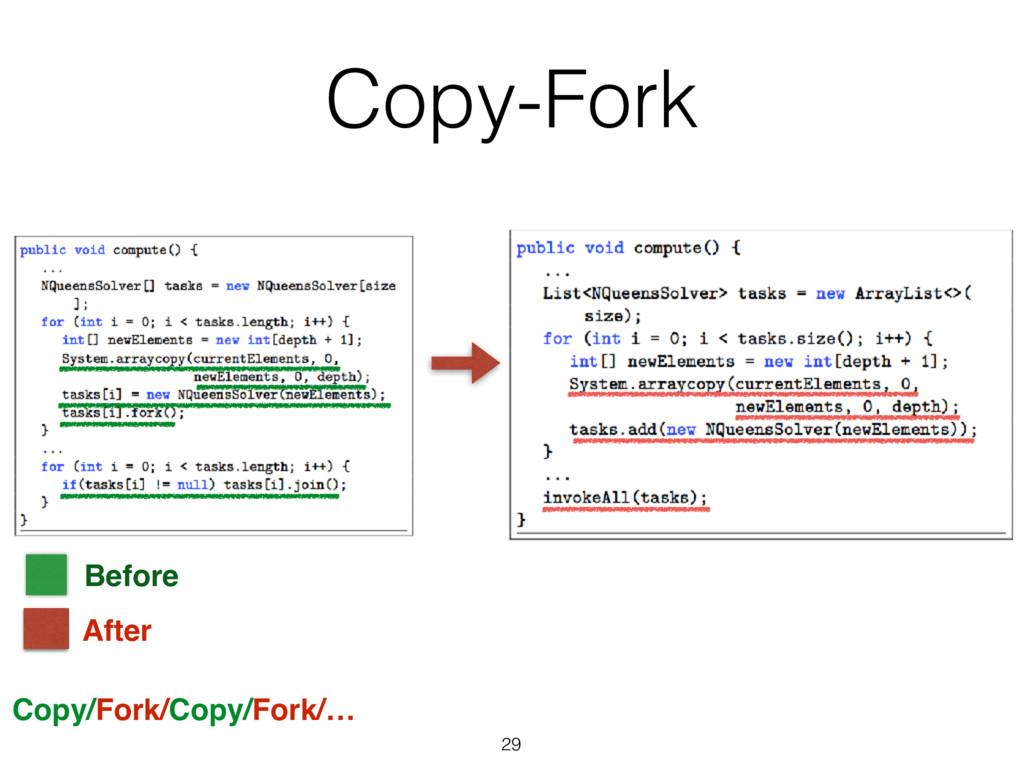 29 After Before Copy-Fork Copy/Fork/Copy/Fork/…