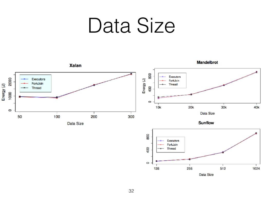 Data Size 32