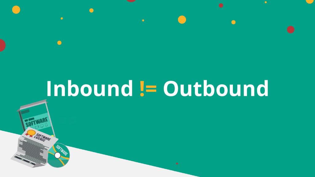 Inbound != Outbound