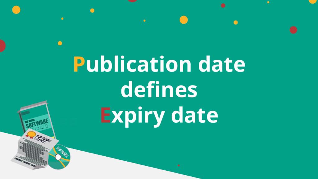 Publication date defines Expiry date