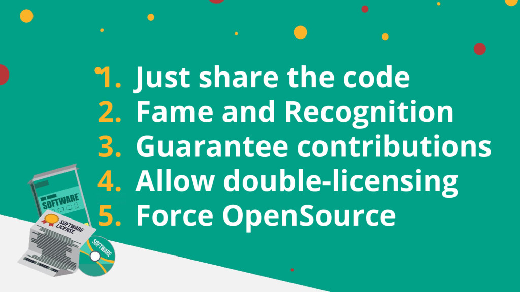 1. Just share the code 2. Fame and Recognition ...