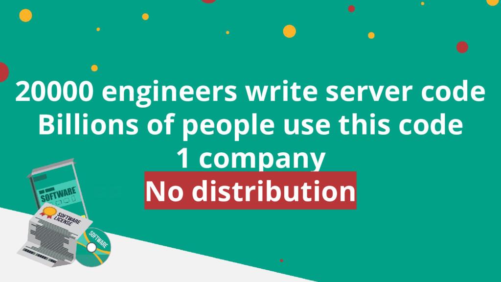 20000 engineers write server code Billions of p...