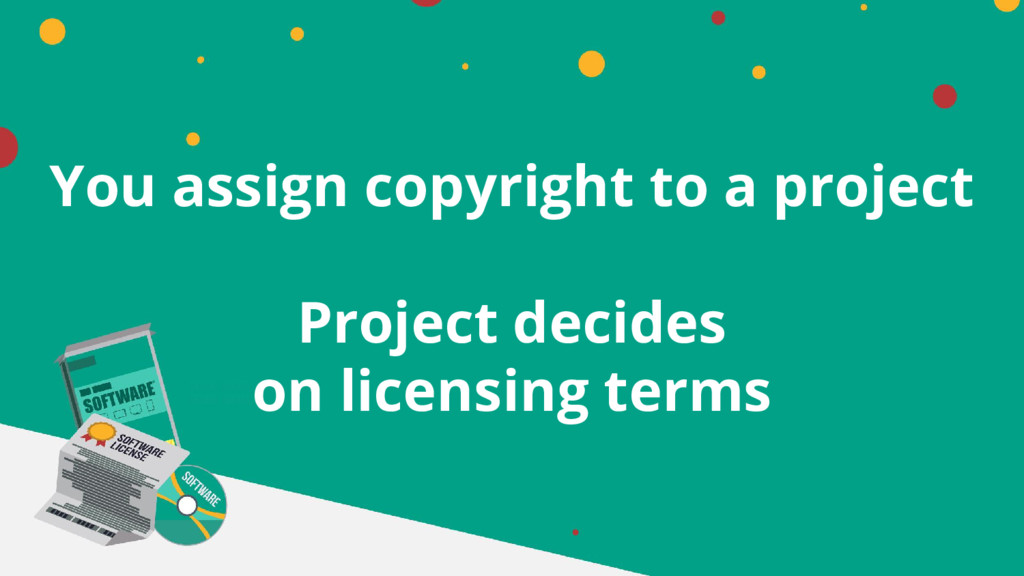 You assign copyright to a project Project decid...