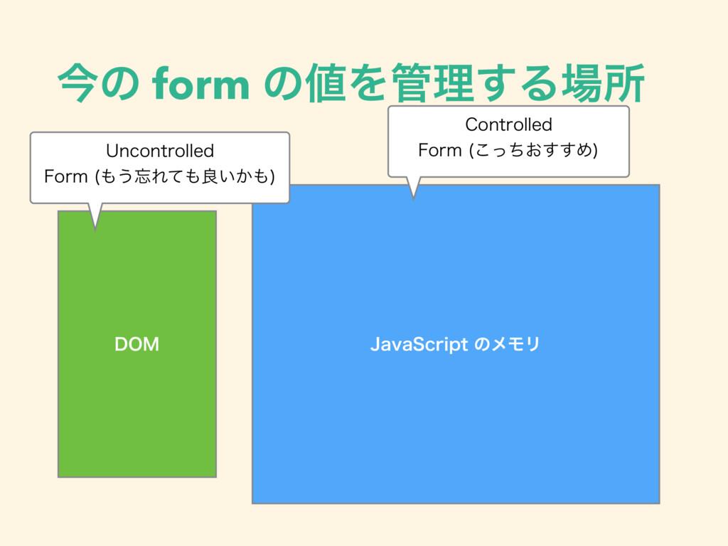 ࠓͷ form ͷΛཧ͢Δॴ %0. 3FBDU 3FEVY +BWB4DSJQUͷϝ...