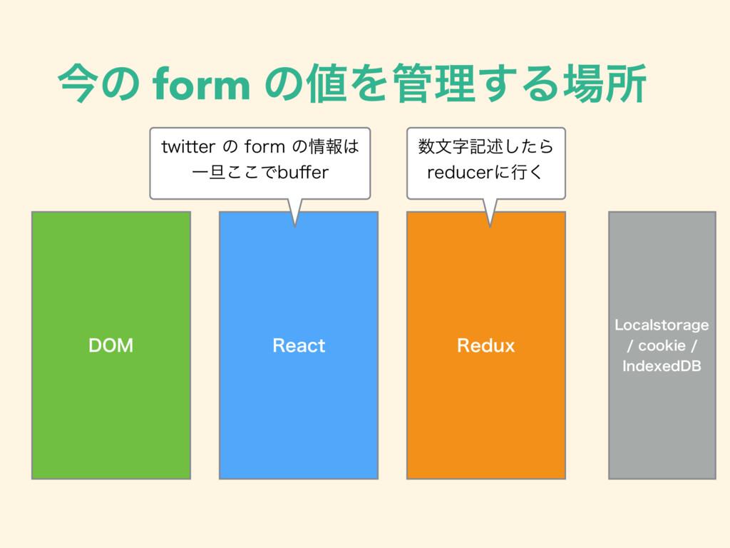 ࠓͷ form ͷΛཧ͢Δॴ %0. 3FBDU 3FEVY -PDBMTUPSBHF...
