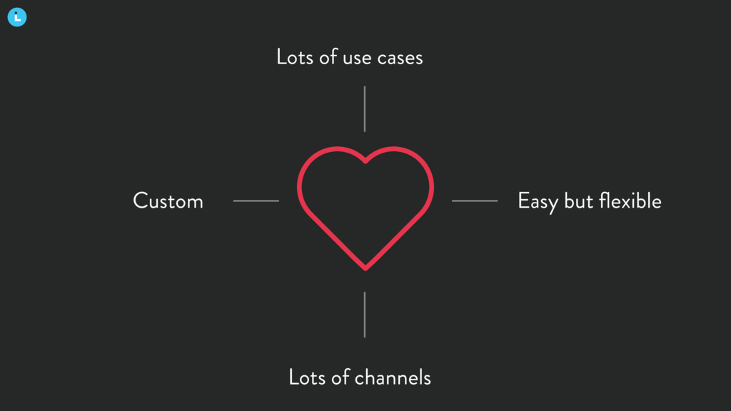Custom Easy but flexible Lots of use cases Lots ...