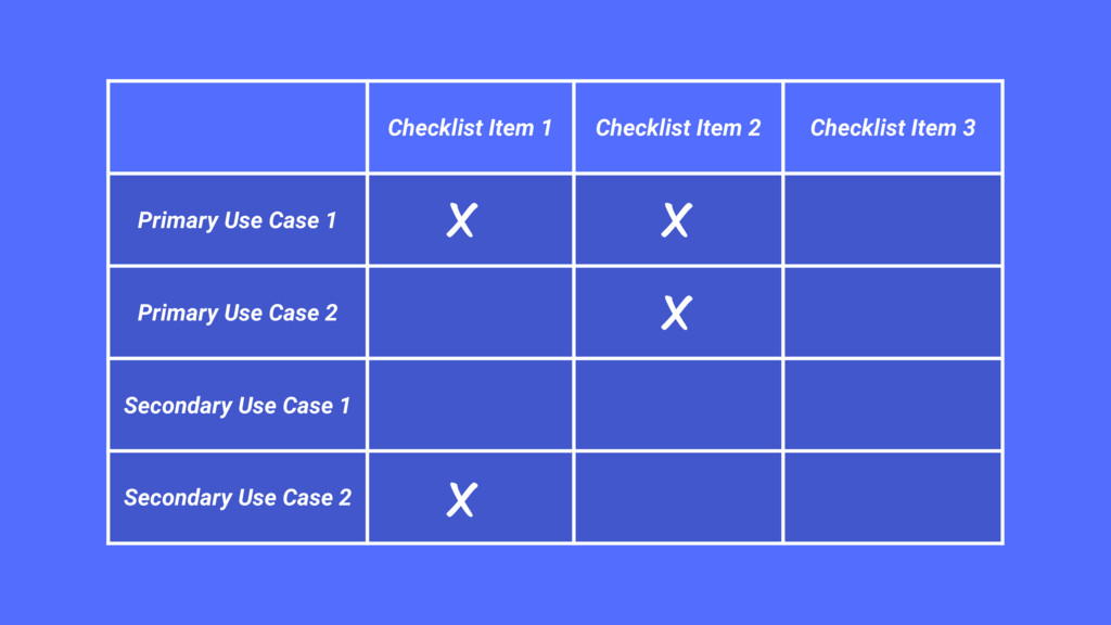 Checklist Item 1 Checklist Item 2 Checklist Ite...