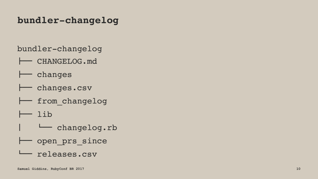 "bundler-changelog bundler-changelog !"""" CHANGEL..."