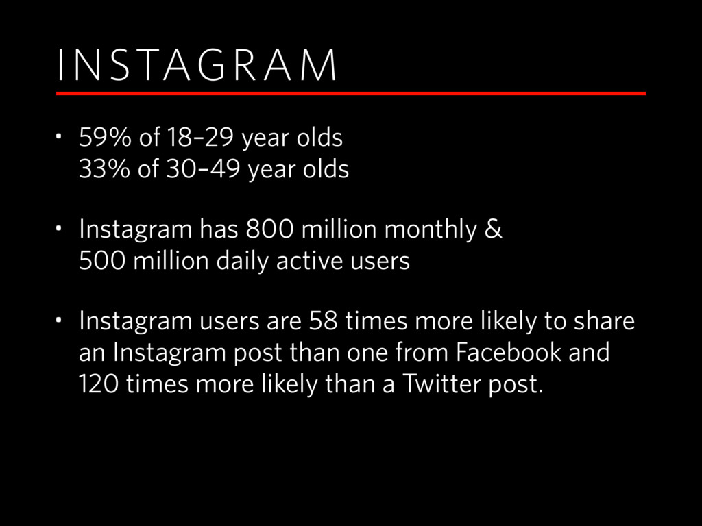 INSTAGRAM • 59% of 18–29 year olds 33% of 30–4...
