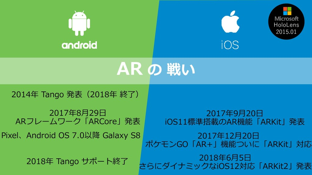 11 AR の 戦い 2017年8月29日 ARフレームワーク「ARCore」発表 Pixel...