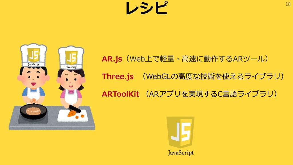18 レシピ AR.js(Web上で軽量・高速に動作するARツール) Three.js (We...
