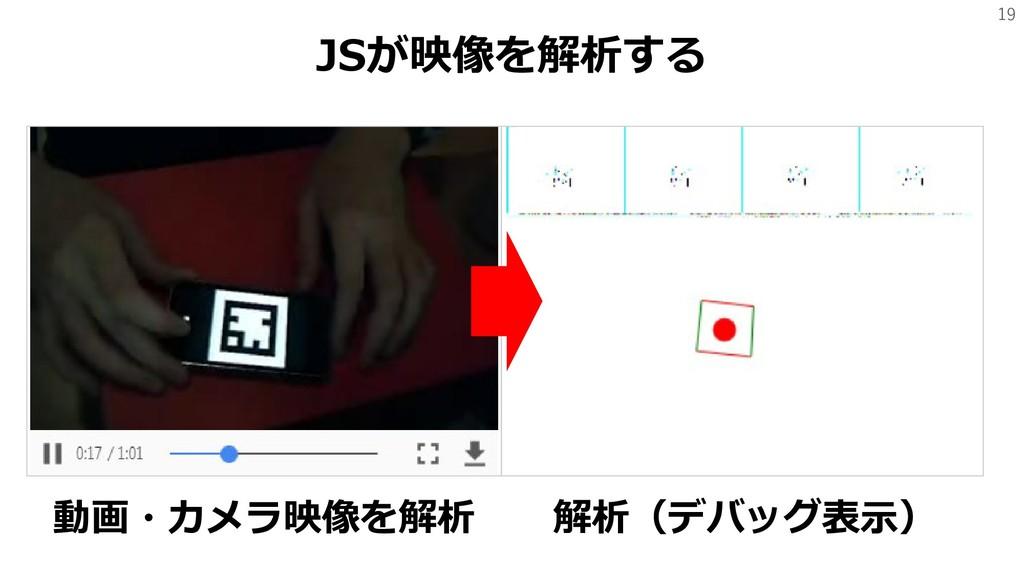 19 JSが映像を解析する 解析(デバッグ表示) 動画・カメラ映像を解析