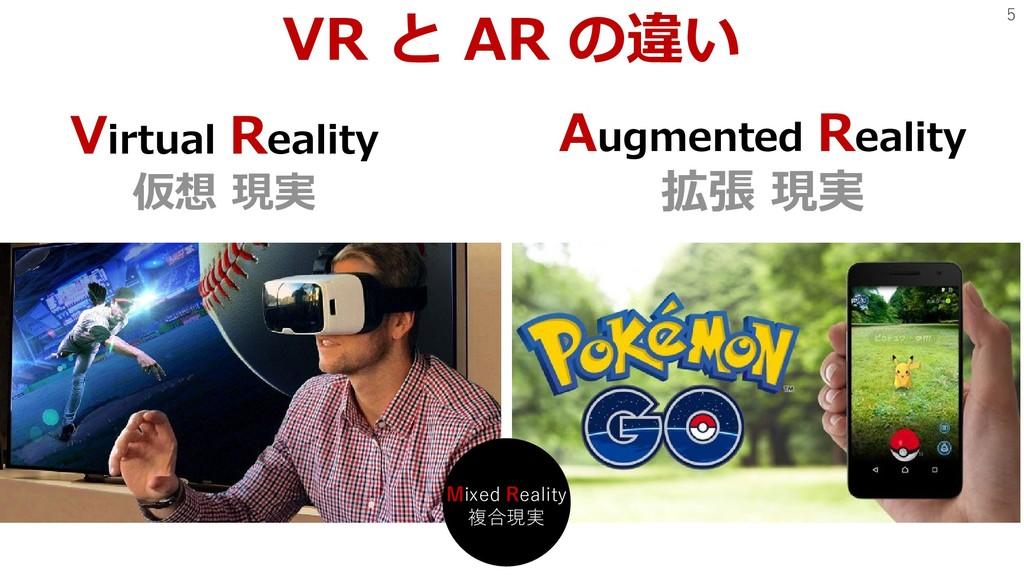 5 VR と AR の違い Virtual Reality 仮想 現実 Augmented R...