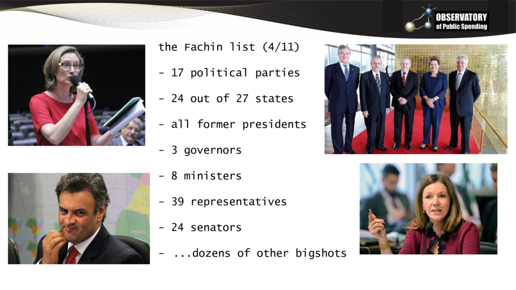 the Fachin list (4/11) - 17 political parties -...