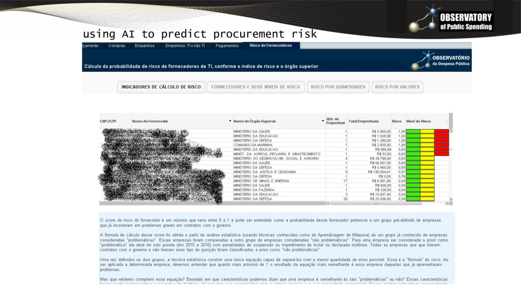 using AI to predict procurement risk