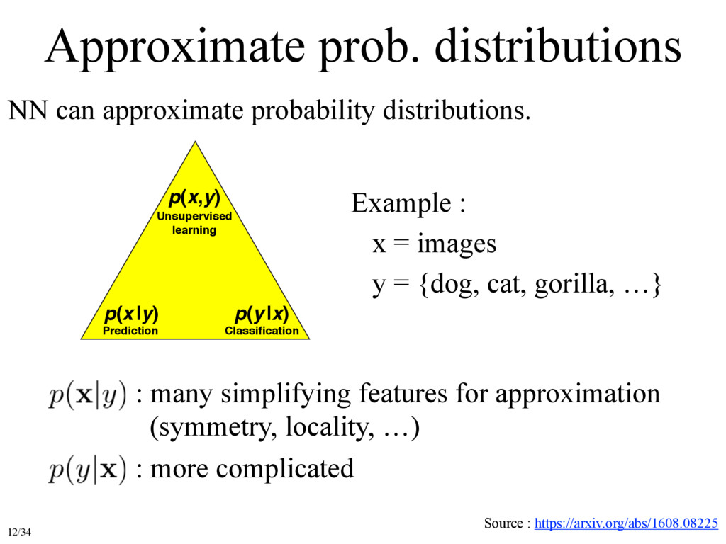 Approximate prob. distributions Unsupervised le...