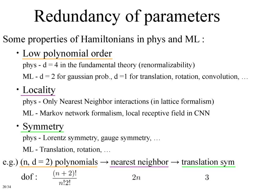 Redundancy of parameters Some properties of Ham...