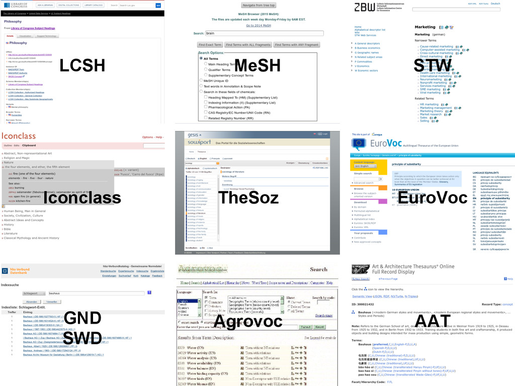 LCSH MeSH STW Iconclass TheSoz EuroVoc GND SWD ...