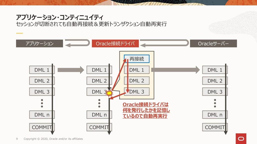 再接続 Copyright © 2020, Oracle and/or its affilia...