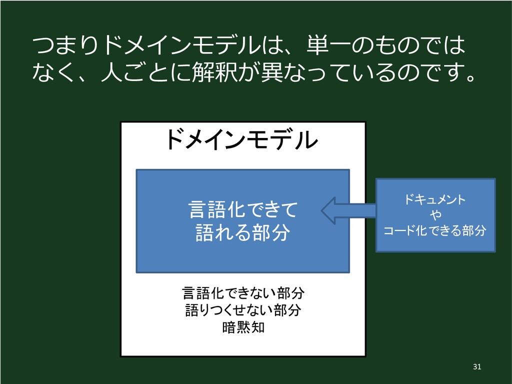 つまりドメインモデルは、単一のものでは なく、人ごとに解釈が異なっているのです。 31 ドメイ...