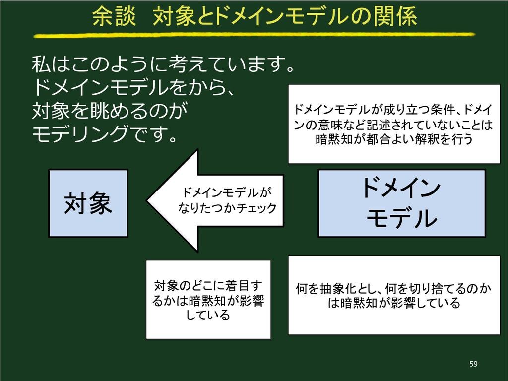 余談 対象とドメインモデルの関係 私はこのように考えています。 ドメインモデルをから、 対象を...