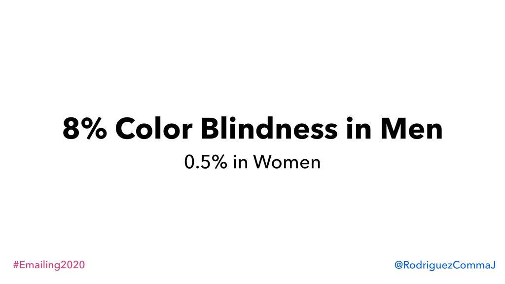 #Emailing2020 @RodriguezCommaJ 8% Color Blindne...
