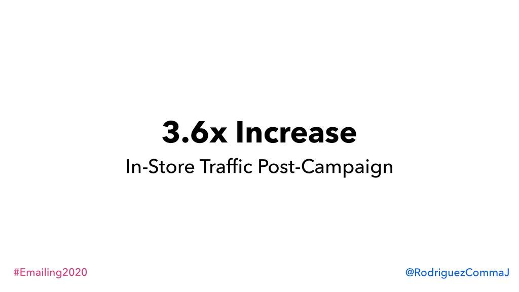 #Emailing2020 @RodriguezCommaJ 3.6x Increase In...