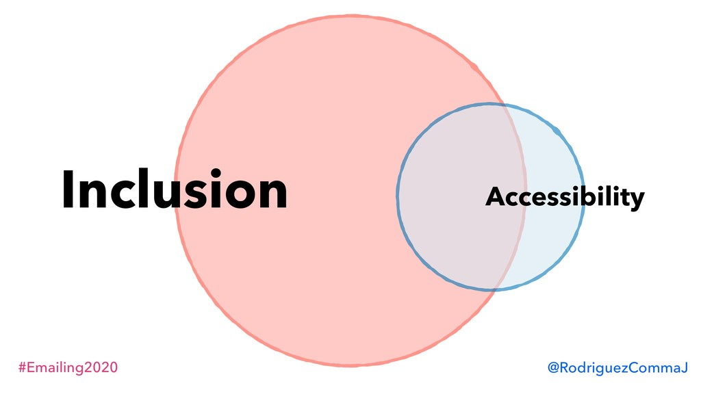 #Emailing2020 @RodriguezCommaJ Accessibility In...