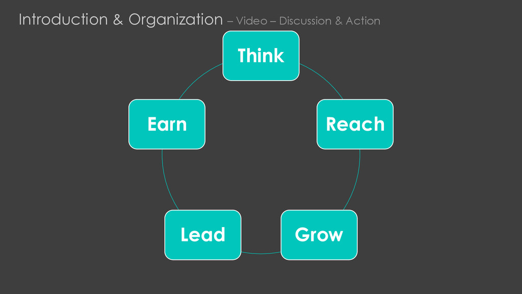 Introduction & Organization – Video – Discussio...