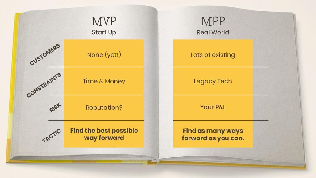 MVP MPP CUSTOM ERS None (yet!) Lots of existing...