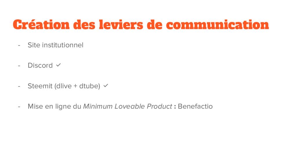 Création des leviers de communication - Site in...