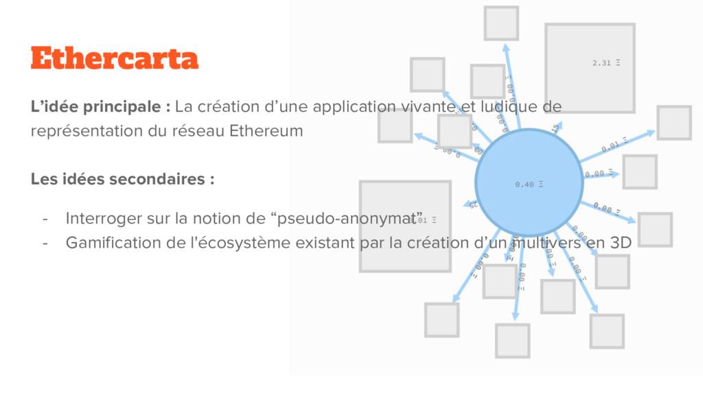 Ethercarta L'idée principale : La création d'un...