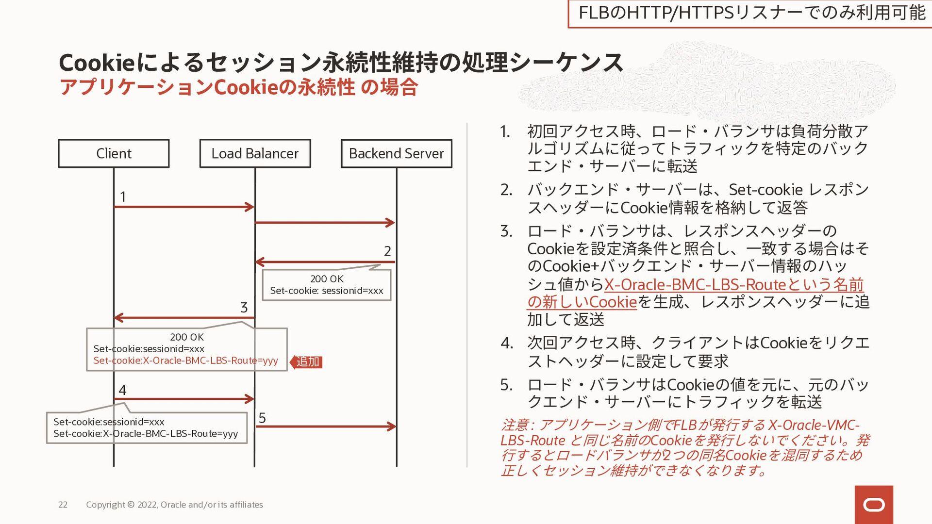 TLS 1.2をサポート サポートされている暗号化強度 • ECDHE-RSA-AES256-...