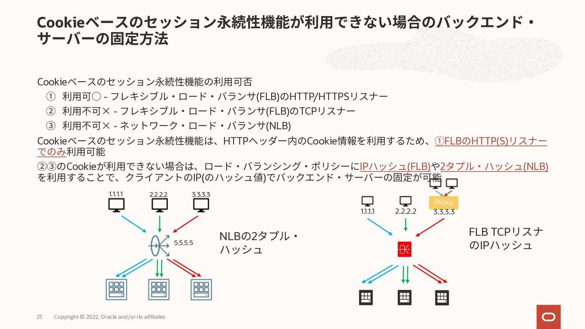 RSAキーの作成 証明書署名要求 (CSR) の作成 SSLの設定ステップ - 1. 秘密鍵と...