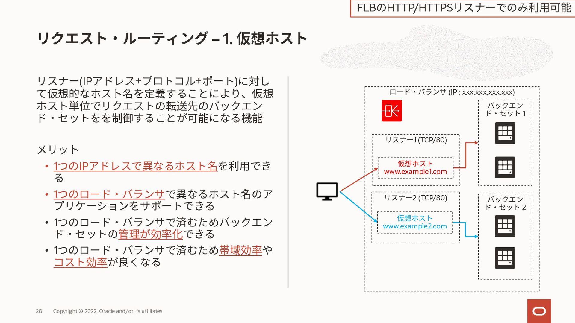 SSLの設定ステップ - 4. ポート443でリッスンするリスナーを作成 Copyright ...