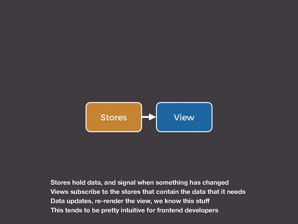 View Stores Stores hold data, and signal when s...
