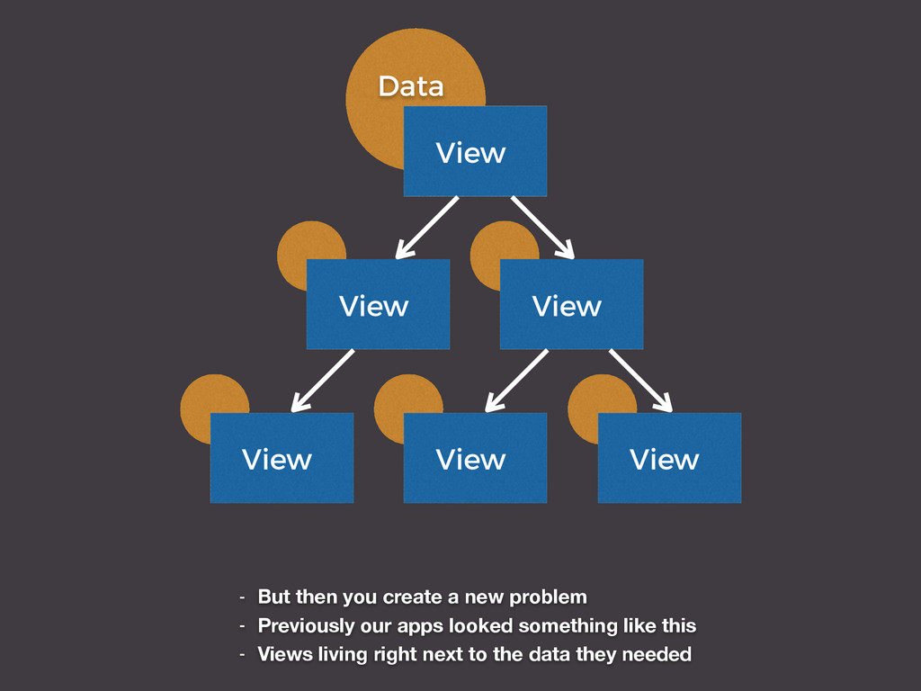 Data View View View View View View - But then y...