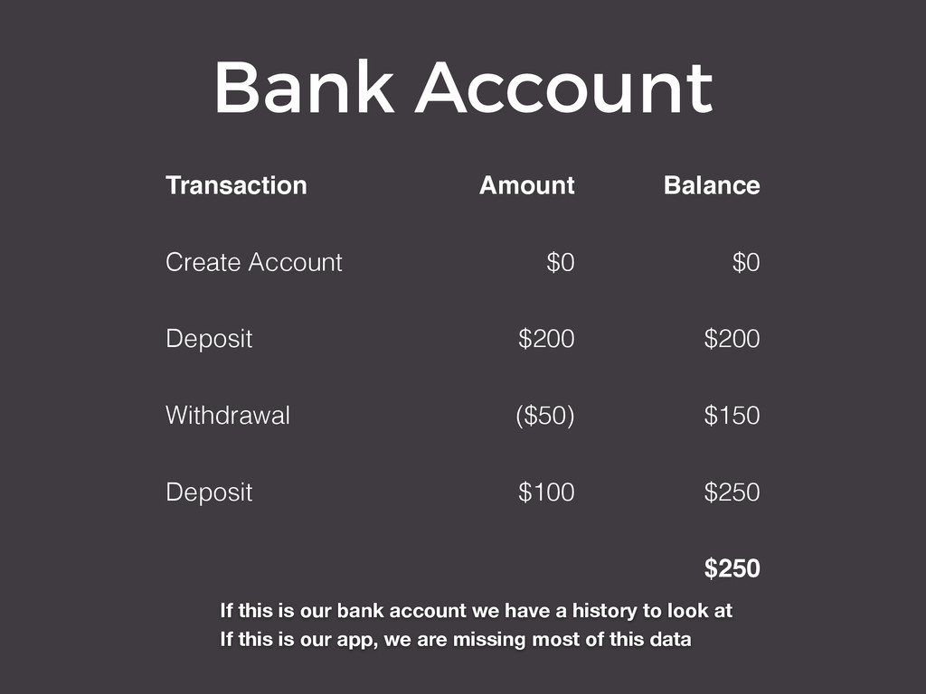 Bank Account Transaction Amount Balance Create ...